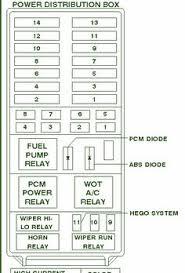 ford explorer fuse panel diagram diagram pinterest ford 2002 Ford Explorer Sport Trac Fuse Box Diagram 1997 ford explorer power distribution fuse box diagram 2002 ford explorer sport trac fuse panel diagram