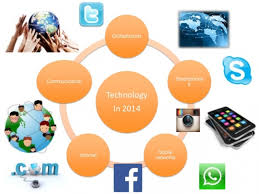 importance of information and communication technology communication technology essay assignment