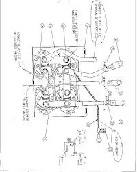 wiring diagram ramsey winch the wiring diagram remote locations for winch control boxes page 2 jeepforum wiring diagram