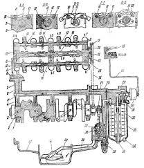Система смазки автомобилей ВАЗ ВАЗ и Москвич  Схема системы смазки двигателя автомобиля Москвич 2140 Москвич 2141