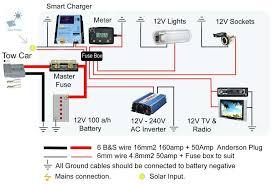 domestic inverter wiring diagram blasphe me Line Output Converter Wiring Diagram domestic inverter wiring diagram wiring a power inverter wiring diagram images database wiring diagram inverter home
