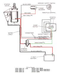 johnson hp solenoid help page iboats boating forums 1956 johnson 30hp solenoid help