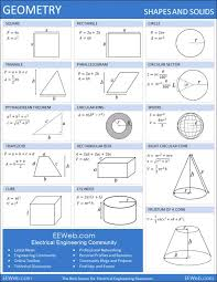 best math formulas ideas formulas of maths geometry math sheet