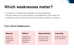 Sample Weaknesses For Interview Weaknesses Job Interview Examples Weaknesses In A Job Interview