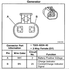 gm one wire alternator diagram wiring diagram and schematic gm alternator wiring diagram one wire