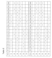 component strain gauge equation gauges force patent ep1645859a1 multi axis sensor google patents torque img thumbnail