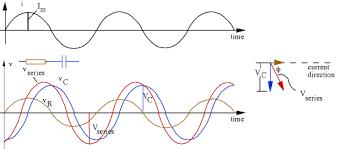 alternating current diagram. rc series circuit alternating current diagram i
