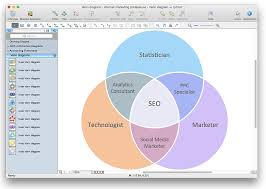 creating a venn diagram   conceptdraw helpdeskhow to create a venn diagram in conceptdraw pro