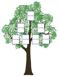 One Branch Family Tree Chart Template Family Tree Project