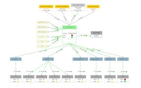 Application Performance Management Application Performance Management Vs Monitoring The Top 3