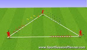 football soccer training session 1