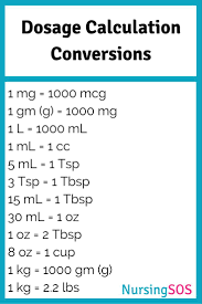 Medication Dosage Conversion Chart Dosage Calculation Conversions You Need To Know In Nursing