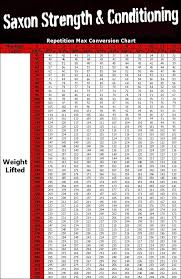 Grain Weight Conversion Chart Weight Lifting Conversion Chart Crendypabu22s Soup