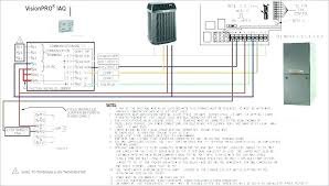 trane heat pump cost. Fine Cost Trane 3 Ton Heat Pump Package Unit Cost Price Furnace Dual Fuel  Kit Wiring   Throughout Trane Heat Pump Cost T