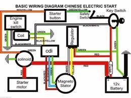 chinese quad bike wiring diagram taotao 110cc wiring diagram free chinese atv repair manual download at Chinese Atv Engine Diagram