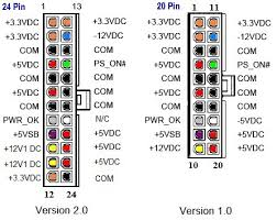 pc power wire diagram wiring diagram rows atx power wiring diagram wiring diagrams pc power cable wire colors atx power supply pinout power