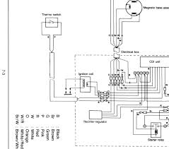 yamaha jet boat wiring diagram wiring diagrams the boater s log vol 2 no 12 yamaha outboards