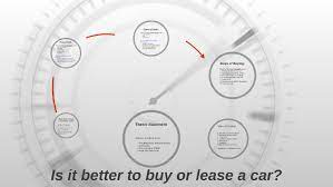 Is it better to buy or lease a car? by Aisha Riddick