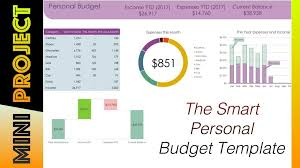Simple Personal Budget Template Spreadsheet Google Sheets