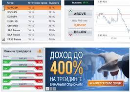 Сайты реальных отзывов о бинарных опционах