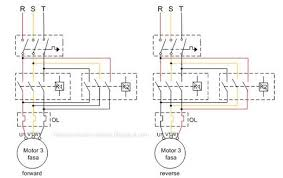 3 phase induction motor circuit diagram the wiring diagram turning round 3 phase induction motors forward reverse circuit diagram