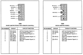 1998 ford f150 radio wiring diagram deltagenerali me 98 f150 radio wiring diagram at F150 Radio Wiring Diagram