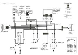 1988 yamaha blaster wiring diagram tao tao atv wiring diagram yamaha 36 volt golf cart wiring diagram at Free Yamaha Wiring Diagrams