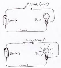diagram of electric circuit the wiring diagram basic electrical circuit diagrams nest wiring diagram circuit diagram