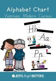 Alphabet Chart Display In Victorian Modern Cursive