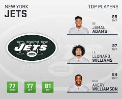 Jets Running Back Depth Chart 2017 Best Picture Of Chart