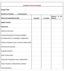 Capital Expenditure Budget Template Example Format , 13 Excel Budget ...