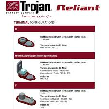 Details About Trojan Reliant J305 Agm 6v 310ah Deep Cycle Sealed Agm Battery Made In Usa