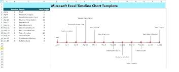 Project Timeline Templates Free Word Format Download Calendar Excel ...