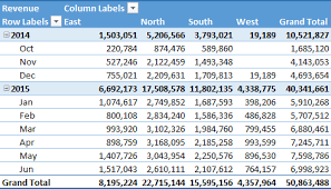 What Is Pivot Table The 8 Steps Guide On Vba To Create A Pivot Table In Excel Macro Code