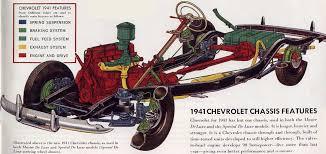chevrolet 235 engine swap