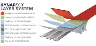 kynar layer system