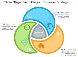 Venn Diagram Website Venn Diagram Creator Excel Three Staged Business Strategy Flat