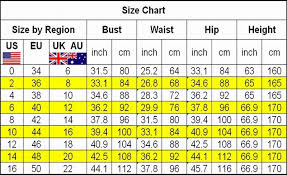 Dress Online Charts Collection