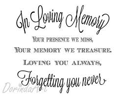 In Loving Memory Quotes Best In Loving Memory Of Print Memorial Table Wedding Memorial Sign