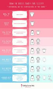 Baby Clothing Temperature Chart How To Dress Baby For Sleep At Night Depending On The Temperature Of The Room