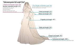 Wedding Accessory Bridal Veil Double Layered Shoulder Veil Wedding Clean Cut Edge Veil Blusher White Ivory
