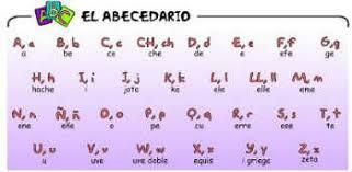 Start studying spanish alphabet (phonetic sounds). Spanish Alphabet Pronunciation