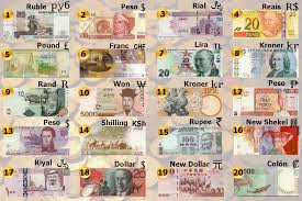 Currency Chart For All Countries Chart Of Currencies Of Different Countries Trade Setups