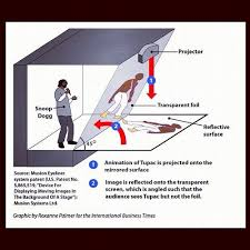 how tupac hologram works the tupac hologram how it was done concert pics pinterest