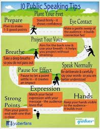 best public speaking ideas presentation skills public speaking tips effectivepublicspeaking tips
