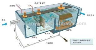 nxc inclined plate sedimentation tank settling tank buy Sedimentation Tank Diagram nxc inclined plate sedimentation tank settling tank sedimentation tank diagram