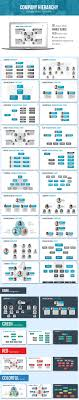 Org Chart Google Slides Charting Green Graphics Designs Templates From Graphicriver