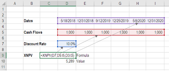 Finance Excel Functions Advanced Excel Formulas 10 Formulas You Must Know
