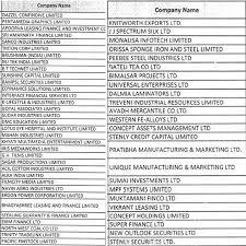 Sebi These 331 Shell Company Stocks Have Stopped Trading