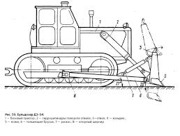 Машины для земляных работ Реферат Существует также разделение бульдозеров по типу привода Наиболее часто встречаются модели с канатным гидравлическим и электромеханическим приводом
